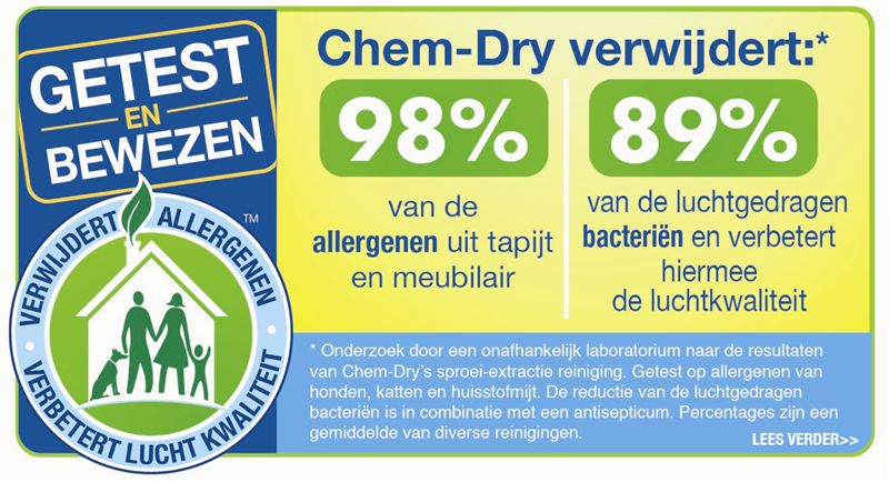 Anti allergenen en bacterien
